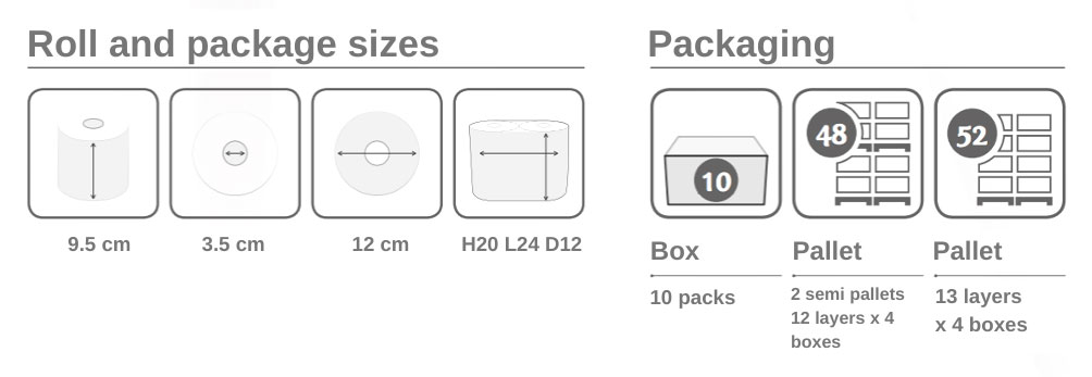 roll-and-package-size-for-cador-products
